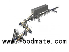 ZL-1608 type bread production Forming Line