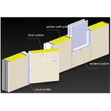 NCB Wall System—non Cold Bridge Partition