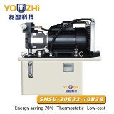 Energy Saving Hydraulic Pump Station