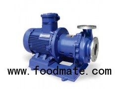 CQB Series magnetic drive pump stainless steel pump
